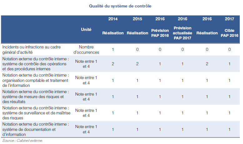 2016_1_Qualite systeme controle.png